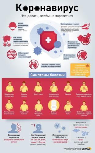 Стоп коронавирус