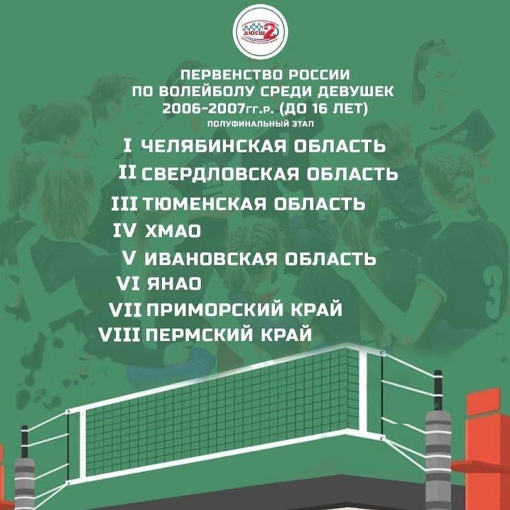 Первенство России среди девушек по волейболу